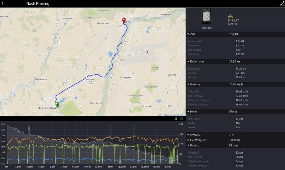 Auswertung einer Fahrt im Bryton Active Portal